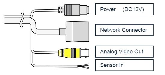 Схема подключения видеокамеры VPD120i.