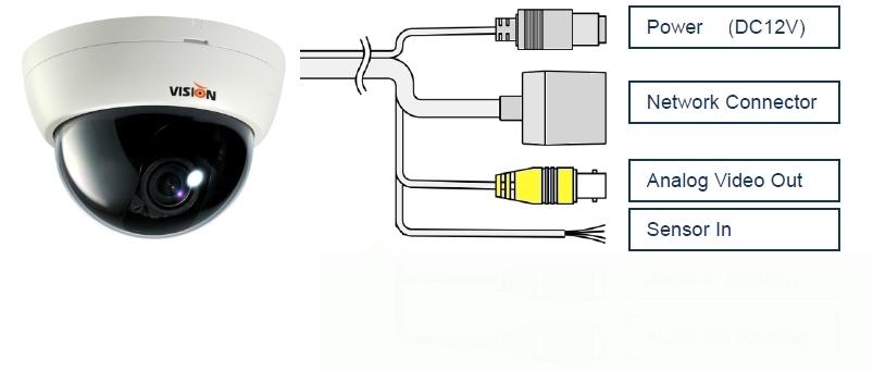 Схема подключения видеокамеры VD101SMi.