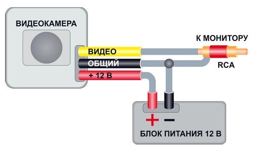 Схема подключения видеокамеры VM32CSHRX-P28P.