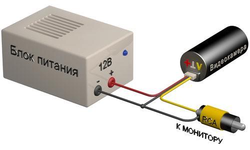 Схема подключения видеокамеры мвк-18