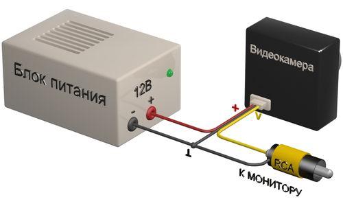 Схема подключения видеокамеры