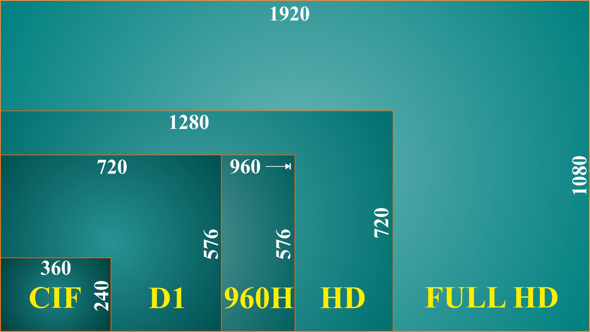 Размер картинки для кино